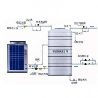 热水工程原理图